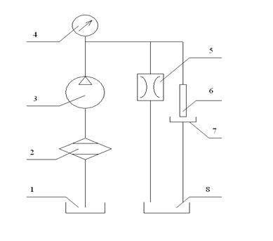 简介宝玛数控db703a电火花高速小孔加工机工作液系统